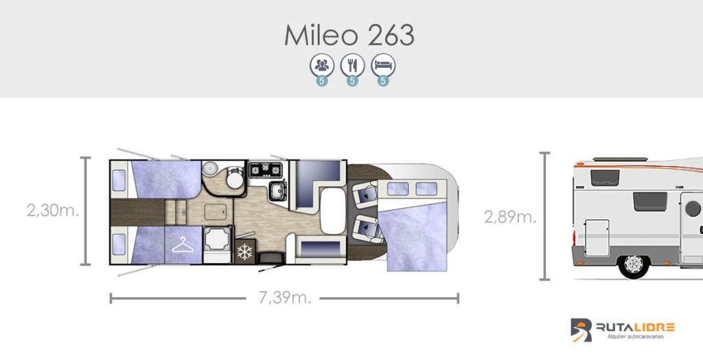 Mileo 263 - Distribución y medidas
